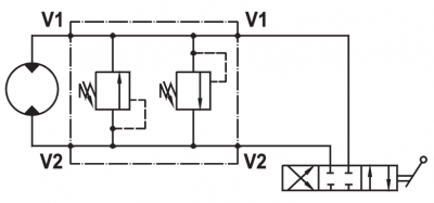 "Dual cross main pressure relief valve, flangeable on Danfoss motors ""OMM"" series"