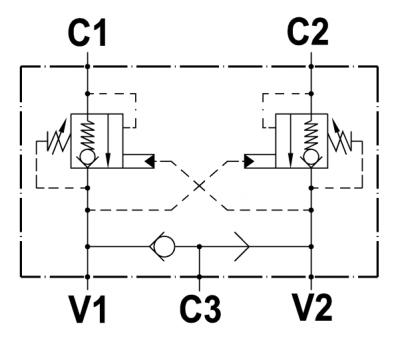 """Valvola overcenter doppia incrociata, flangiabile su motori Danfoss serie """"OMP/R/H-OMS"""", con sblocco freno e valvola antiurto opzionale"""