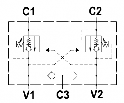"""Valvola overcenter doppia incrociata, flangiabile su motori Samhydraulik serie """"AG/BG/AR/BR/ARSR/MB"""", con sblocco freno e valvola antiurto opzionale"""