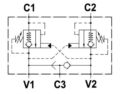 """Valvola overcenter doppia, flangiabile su motori Danfoss serie """"OMP/R/H"""", con sblocco freno"""
