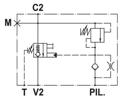 Valvola di blocco e controllo portata per bracci, montaggio in linea, versione destra