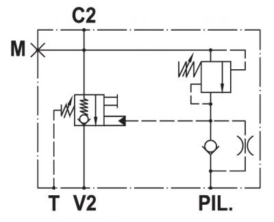 Valvola di blocco e controllo portata per bracci, montaggio in linea, versione sinistra