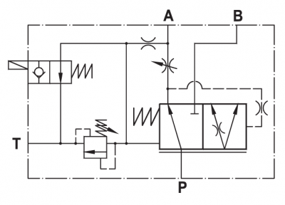 Hammer control valves