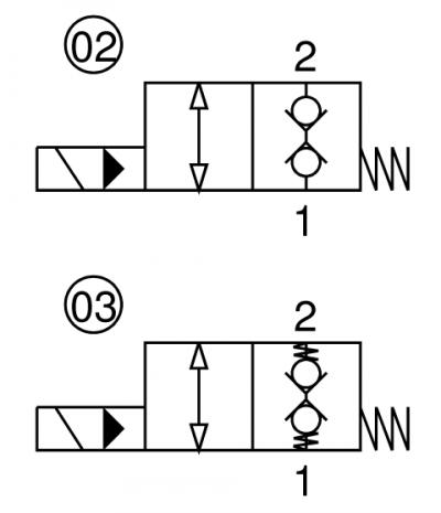 Valvola elettrica 2 vie, pilotata, doppia tenuta, normalmente chiusa