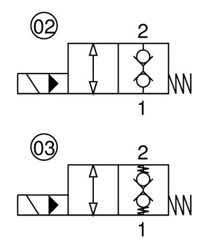 Valvola elettrica 2 vie, pilotata, doppia tenuta, normalmente chiusa, filettatura gas