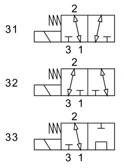 Valvola elettrica 3 vie/2 posizioni