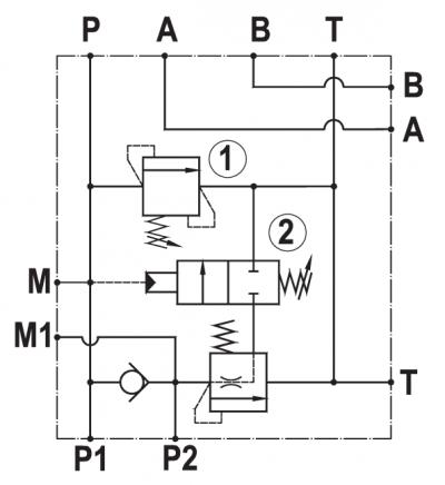 Valvola di esclusione pompa doppia, con flangia CETOP 5